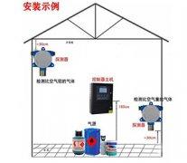 甲烷气体报警器安装高度 安装位置分享
